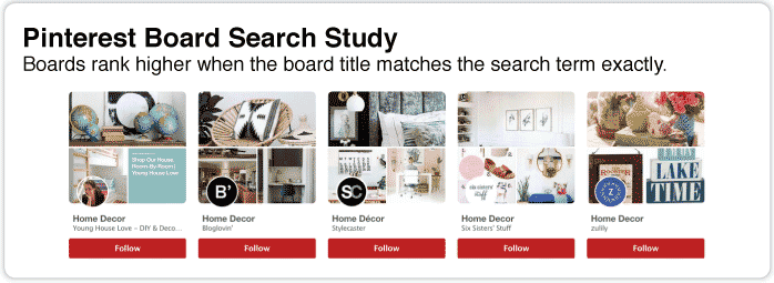 How To Be First In Pinterest Board Search Secrets Revealed Help For New Bloggers