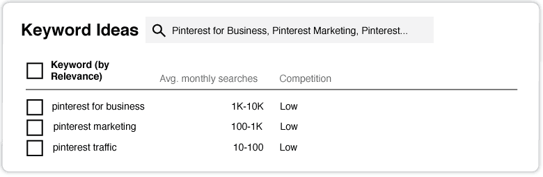 Essential Pinterest SEO - How to Get Your Pins Found More Often