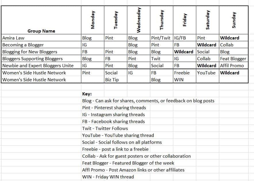 Best Facebook Groups for Beginners